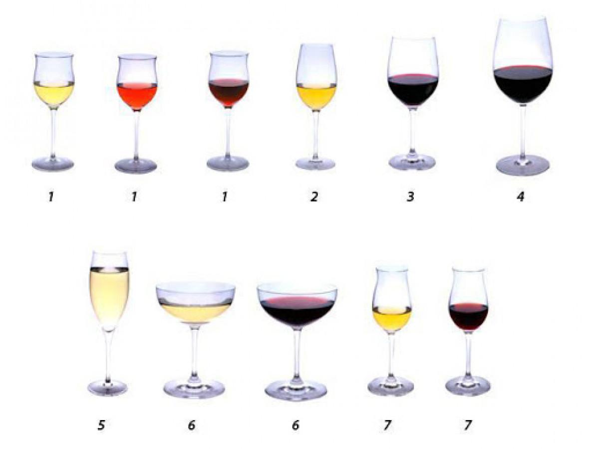 Дары Бахуса: влияние формы бокала на вкус вина